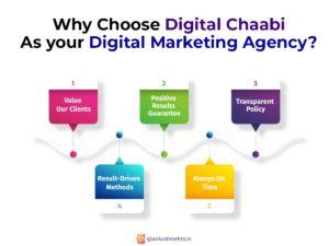 Digital Chaabi