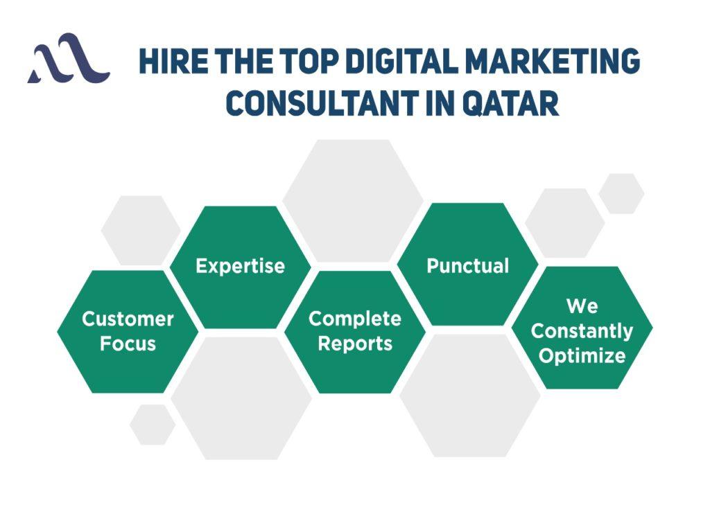 digital marketing consultant qatar
