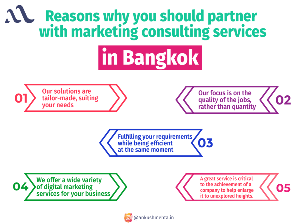 marketing consulting services in bangkok